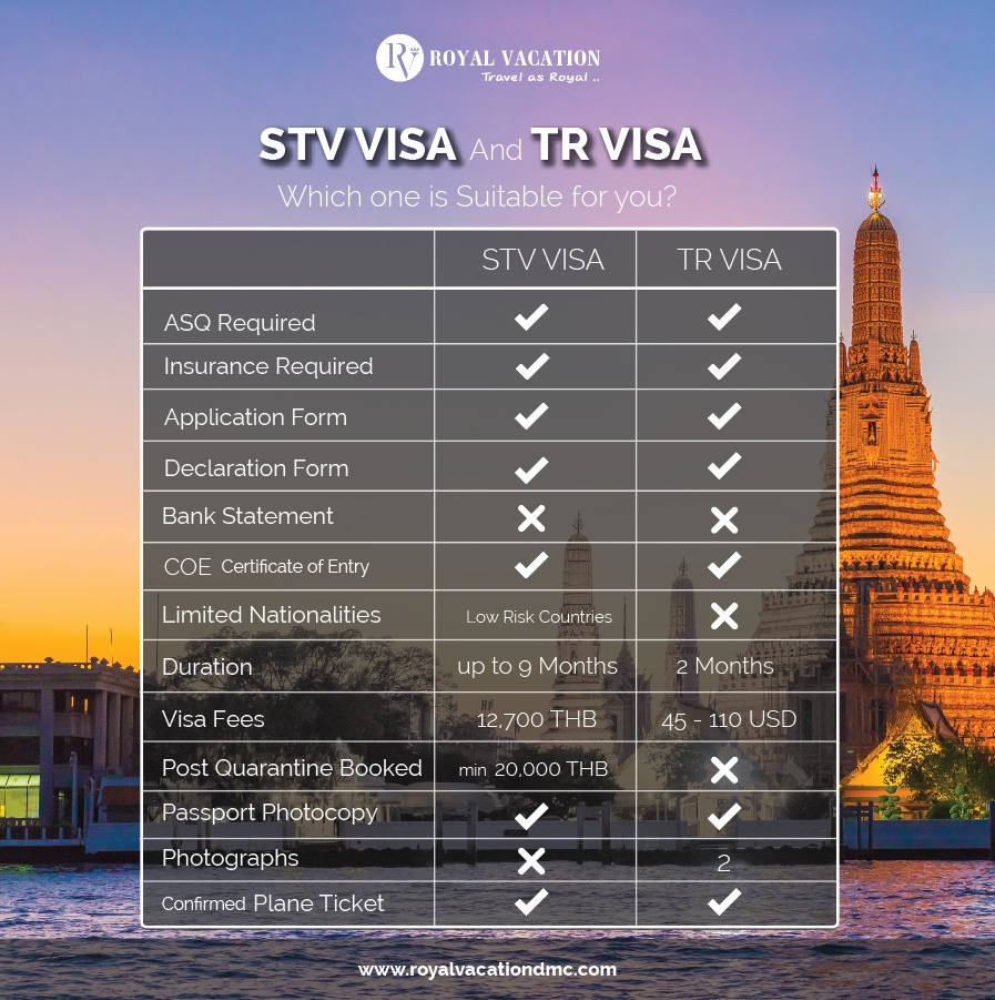 Thailand-Tourist-visa-and-stv