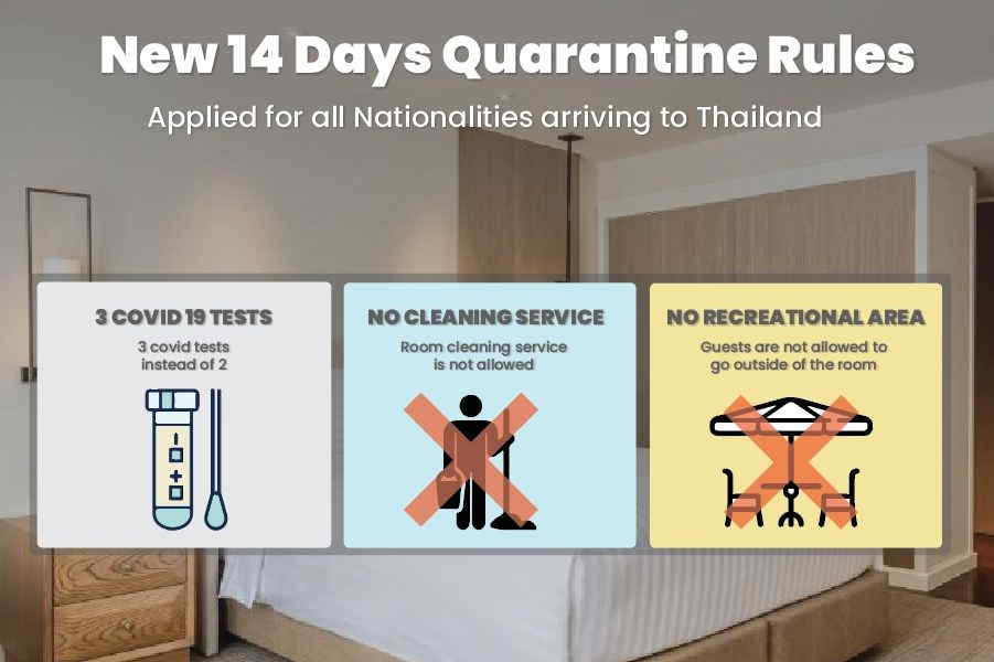 New Thailand 14 Days Quarantine Rules